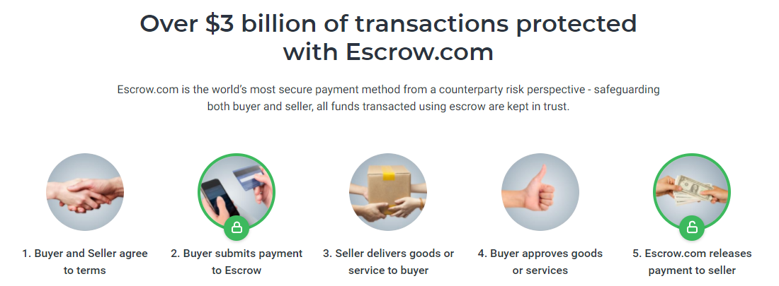 escrow.com description