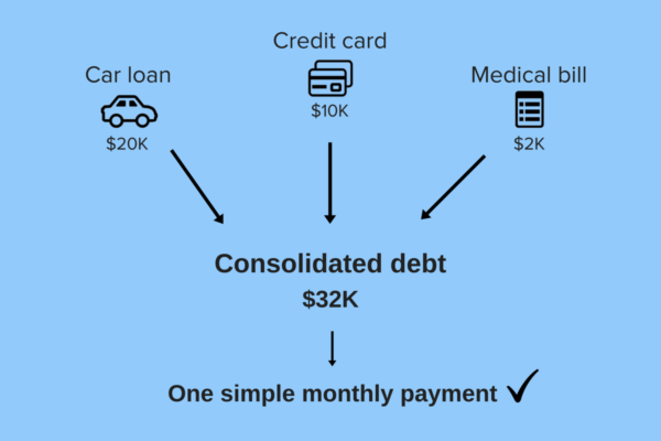 Debt-Consolidation-Transfer-Pic
