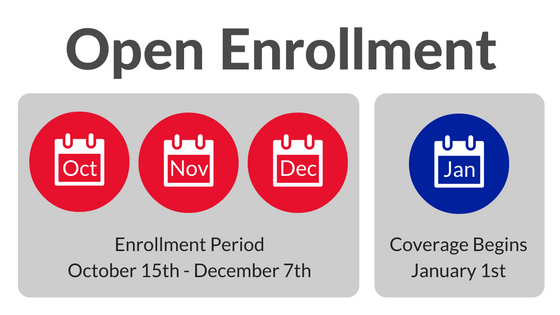 Medicare Open-Enrollment-Period