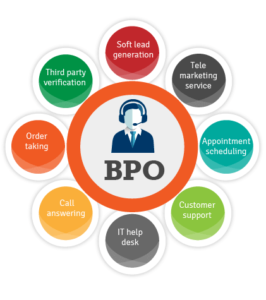 Business-process-outsourcing-company
