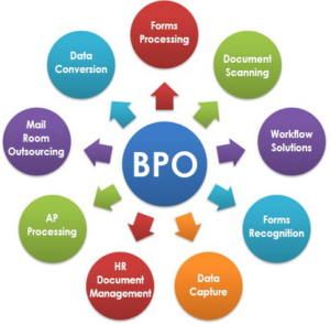 bpo services for hire