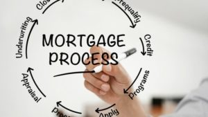 MORTGAGE LEADS LIVE TRANSFER LEADS
