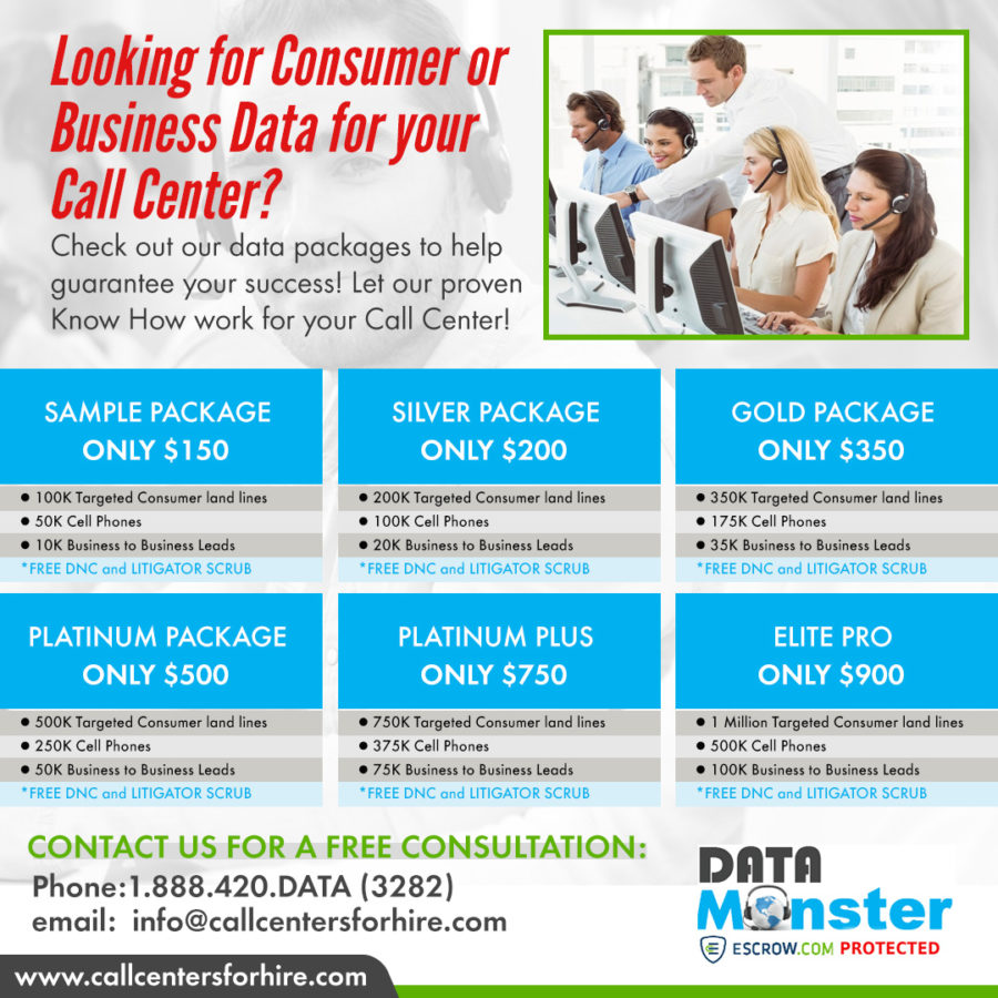 call center data